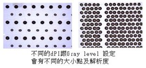 DPI and Gray Level